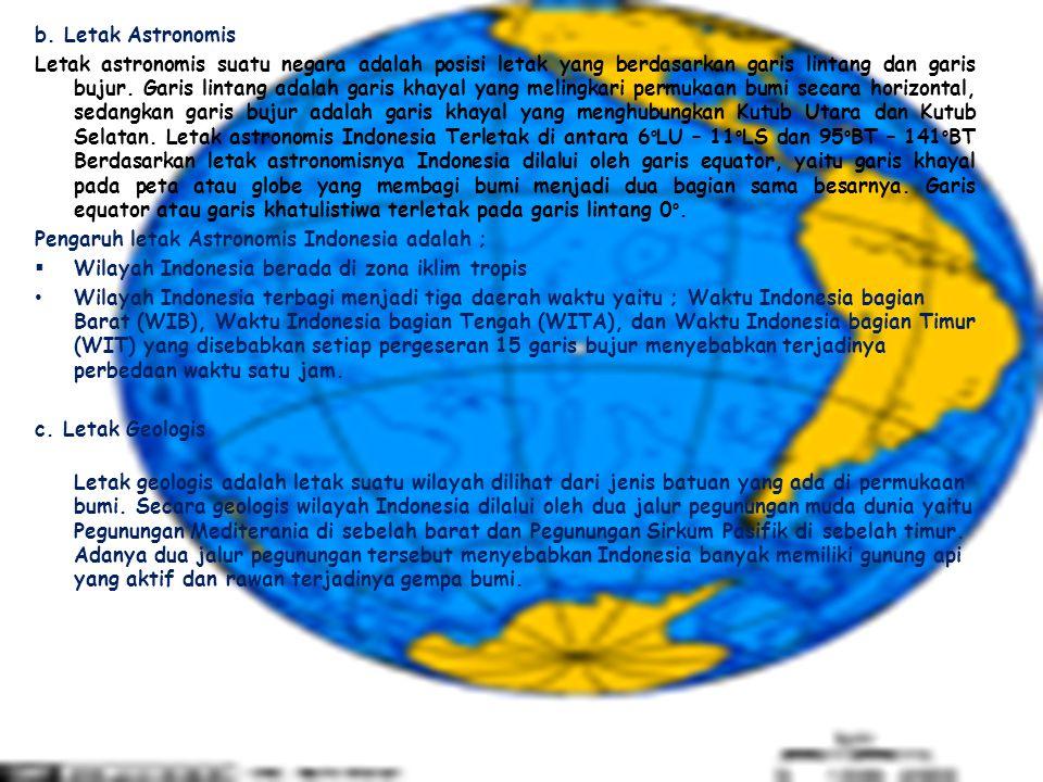 b. Letak Astronomis