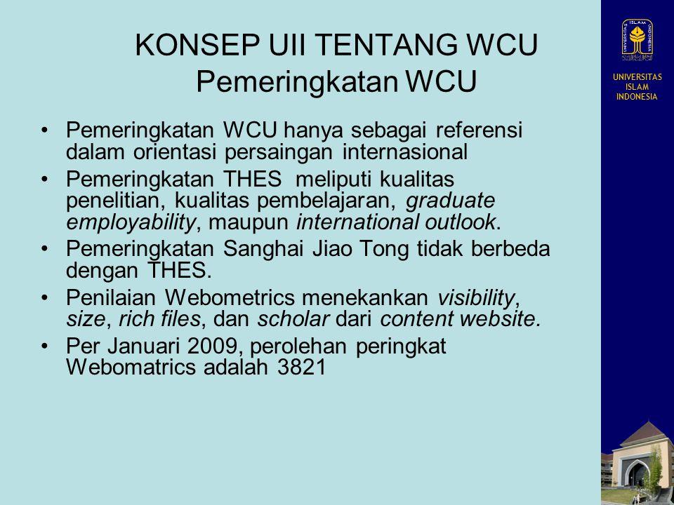 KONSEP UII TENTANG WCU Pemeringkatan WCU
