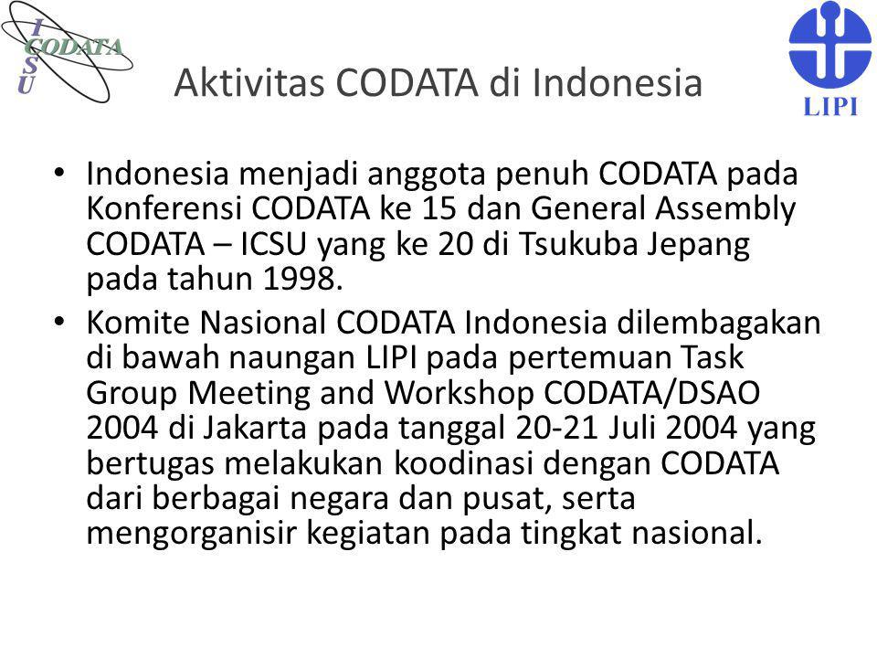 Aktivitas CODATA di Indonesia