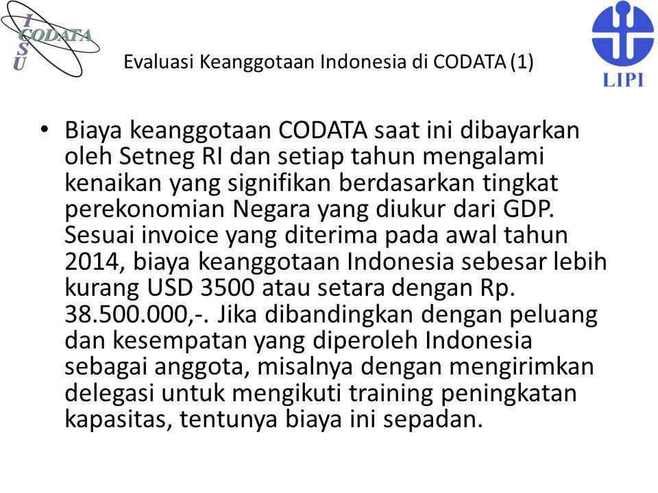 Evaluasi Keanggotaan Indonesia di CODATA (1)