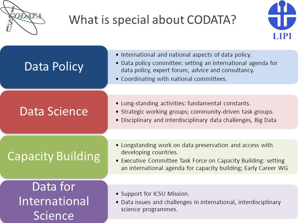 What is special about CODATA Data Policy