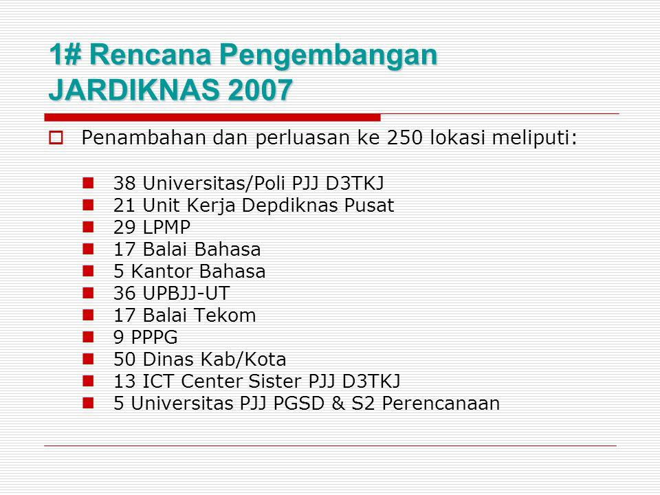 1# Rencana Pengembangan JARDIKNAS 2007