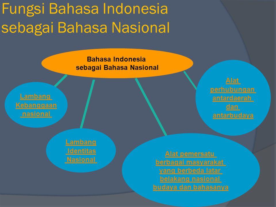Fungsi Bahasa Indonesia sebagai Bahasa Nasional