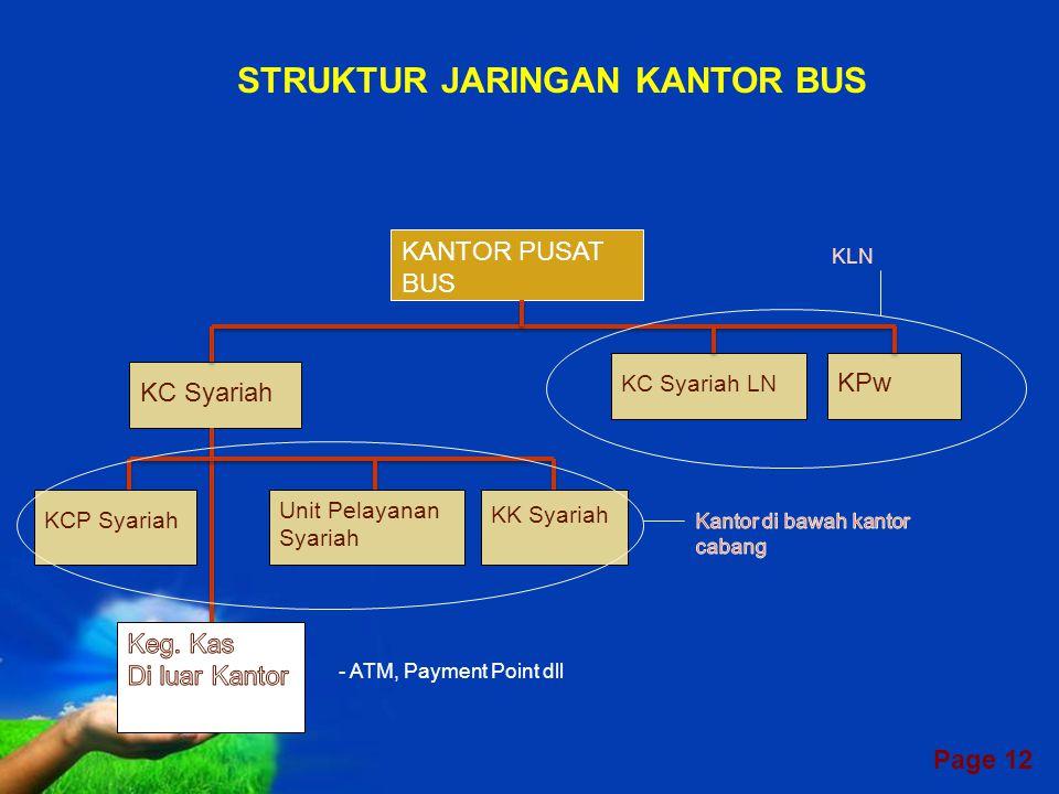 STRUKTUR JARINGAN KANTOR BUS