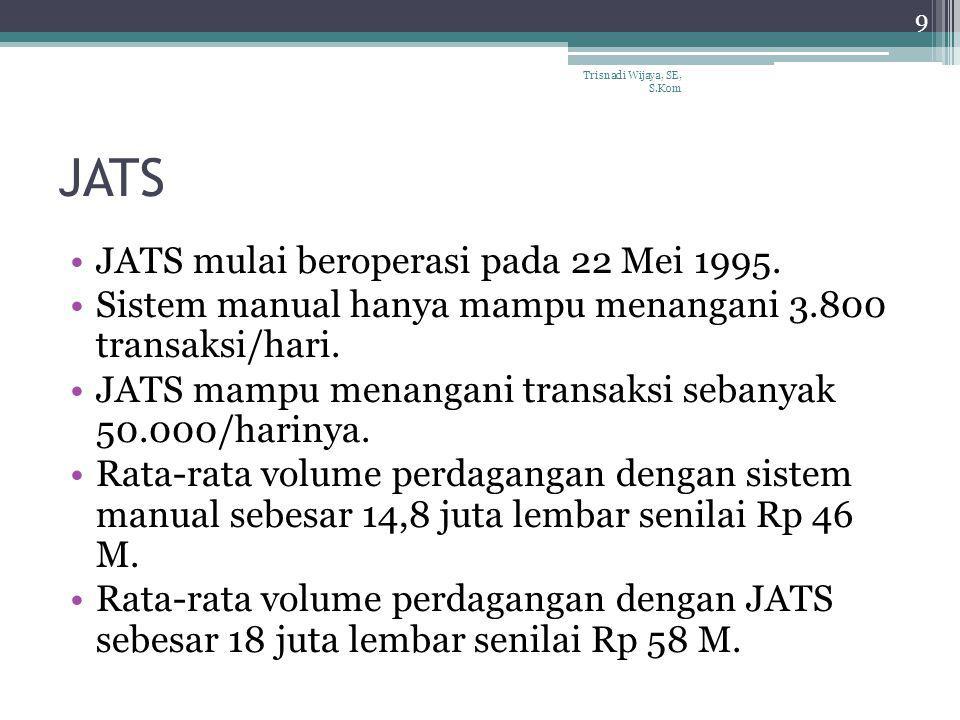 JATS JATS mulai beroperasi pada 22 Mei 1995.