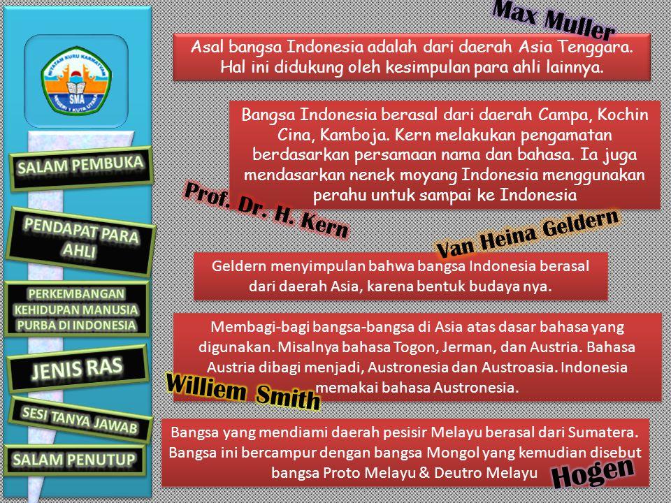 PERKEMBANGAN KEHIDUPAN MANUSIA PURBA DI INDONESIA