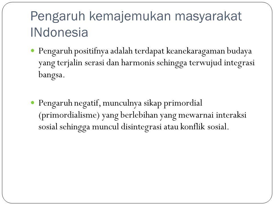 Pengaruh kemajemukan masyarakat INdonesia