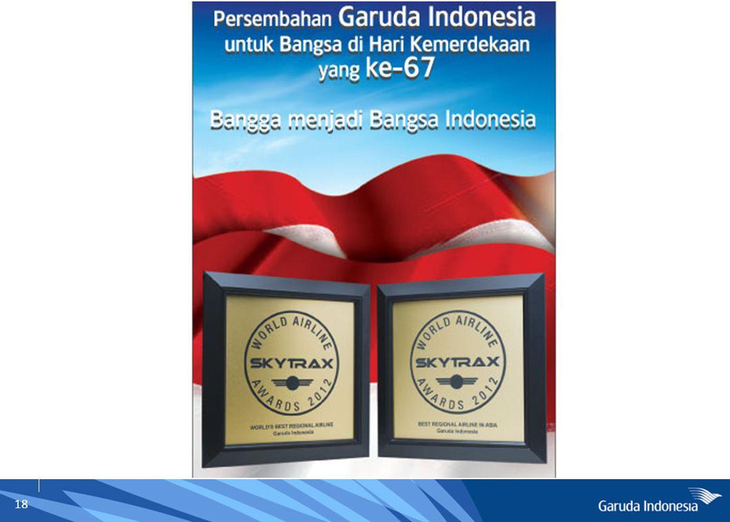 Garuda Indonesia Public Company - GIAA FSC – Full Service Carrier