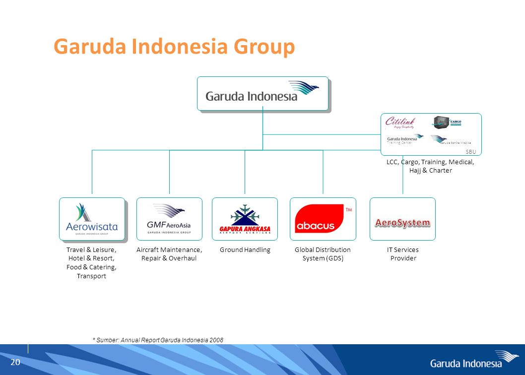 The Garuda Experience