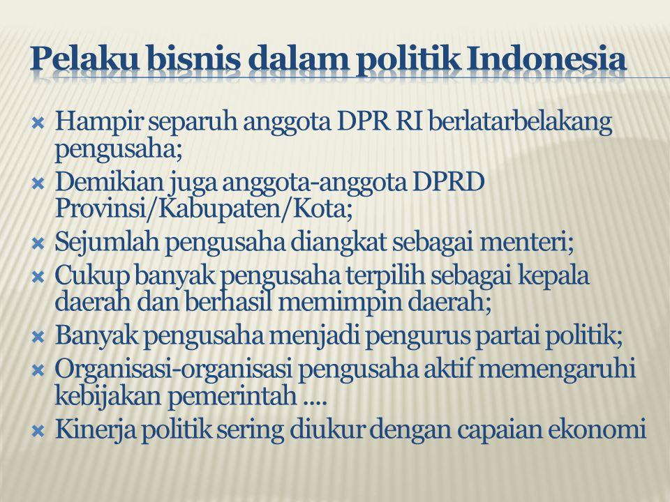 Pelaku bisnis dalam politik Indonesia