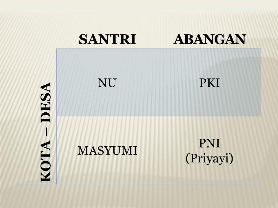 KOTA – DESA SANTRI ABANGAN NU PKI MASYUMI PNI (Priyayi)