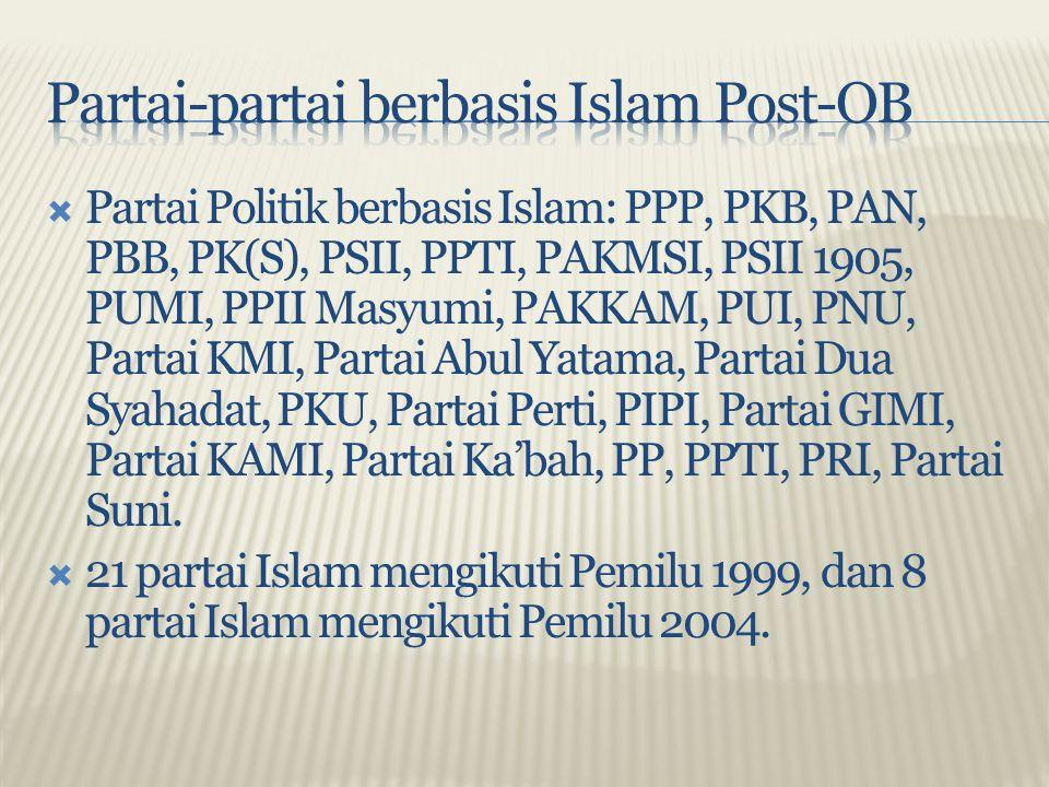 Partai-partai berbasis Islam Post-OB