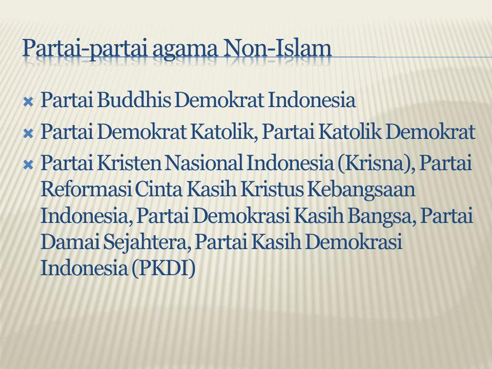 Partai-partai agama Non-Islam
