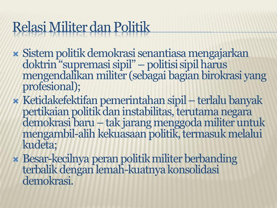 Relasi Militer dan Politik