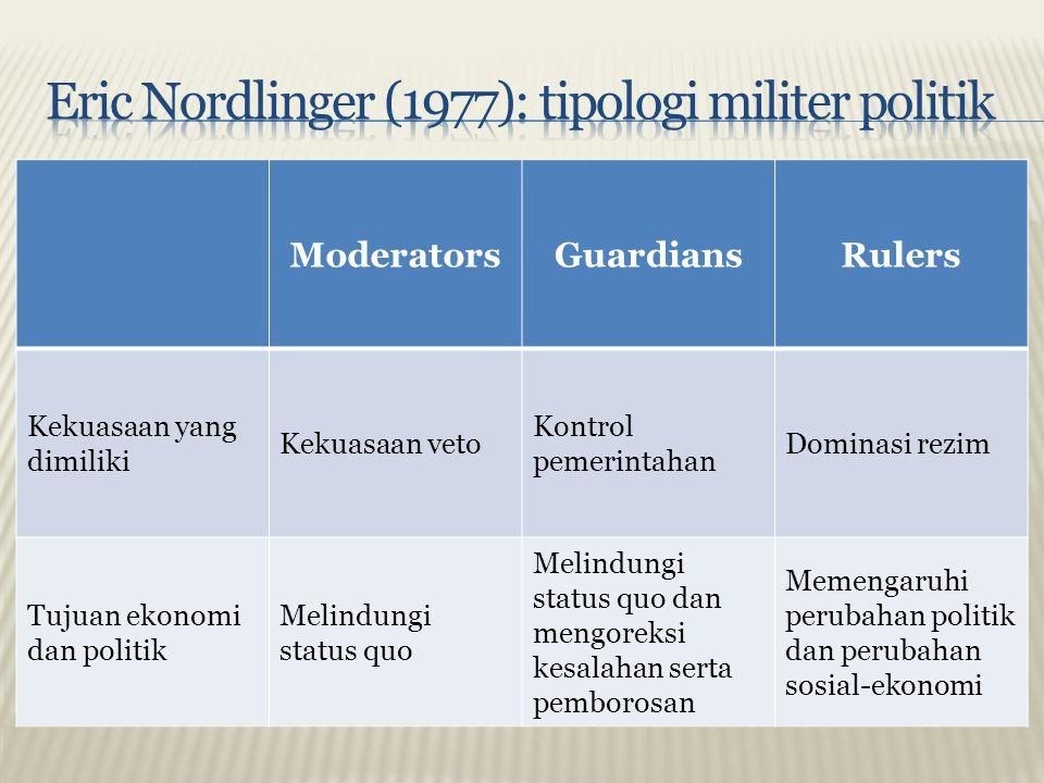 Eric Nordlinger (1977): tipologi militer politik