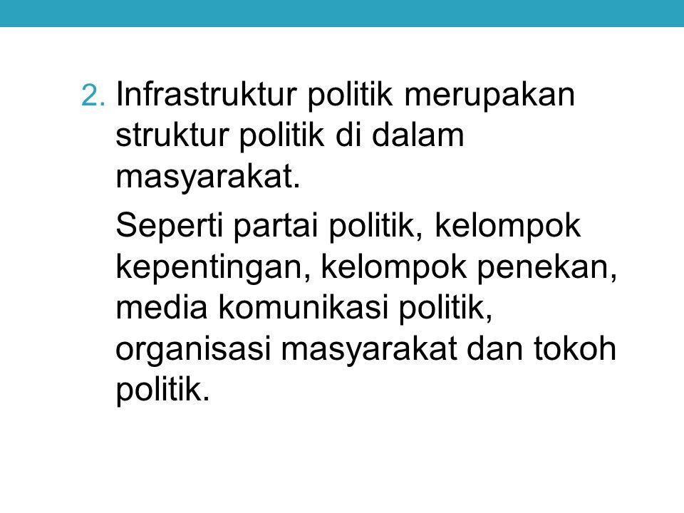 Infrastruktur politik merupakan struktur politik di dalam masyarakat.