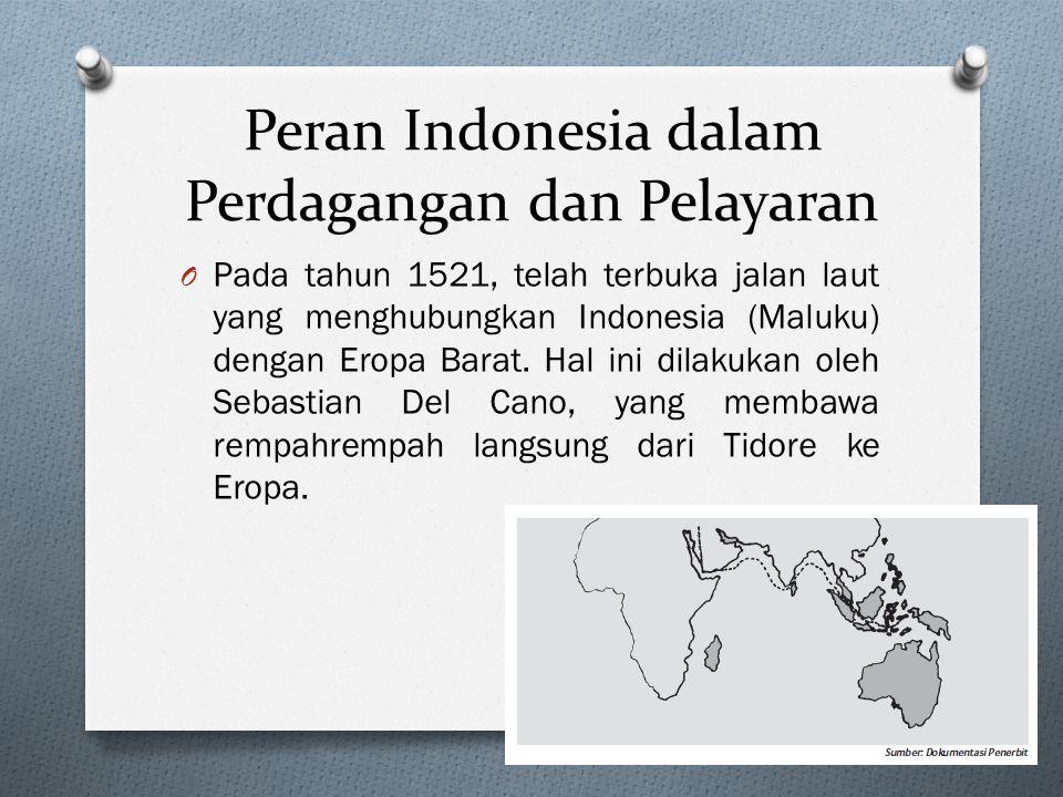 Peran Indonesia dalam Perdagangan dan Pelayaran