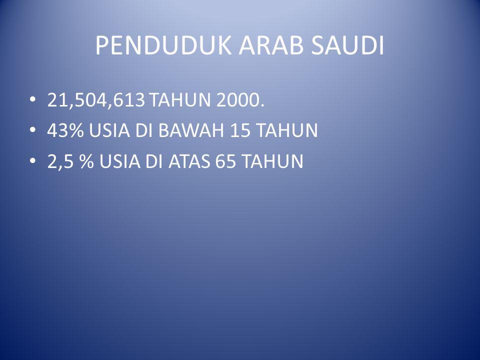 PENDUDUK ARAB SAUDI 21,504,613 TAHUN 2000. 43% USIA DI BAWAH 15 TAHUN