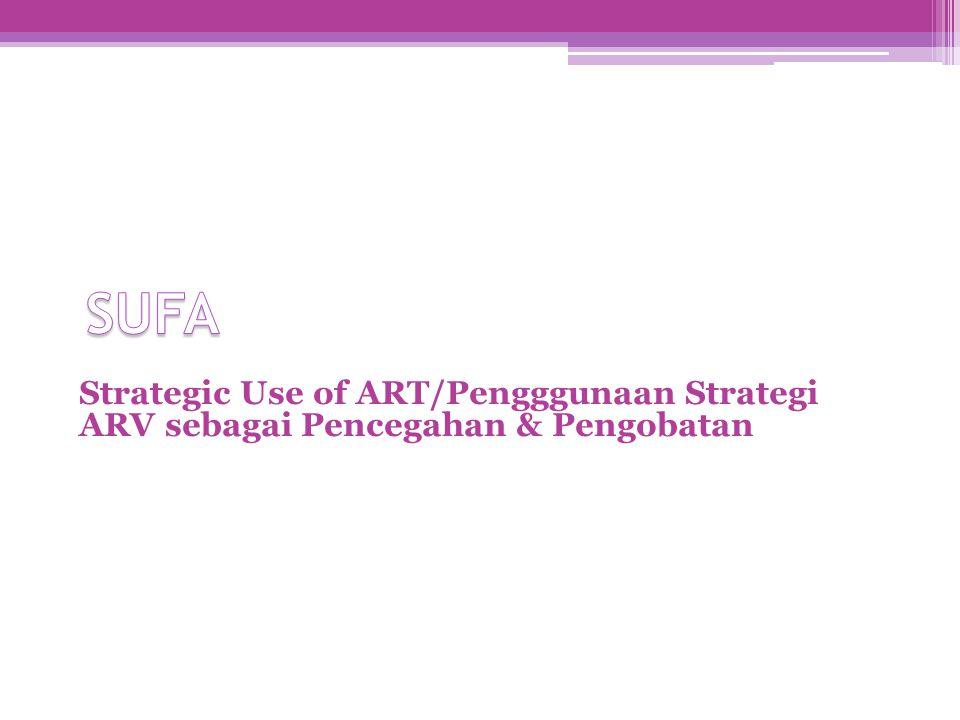 SUFA Strategic Use of ART/Pengggunaan Strategi ARV sebagai Pencegahan & Pengobatan