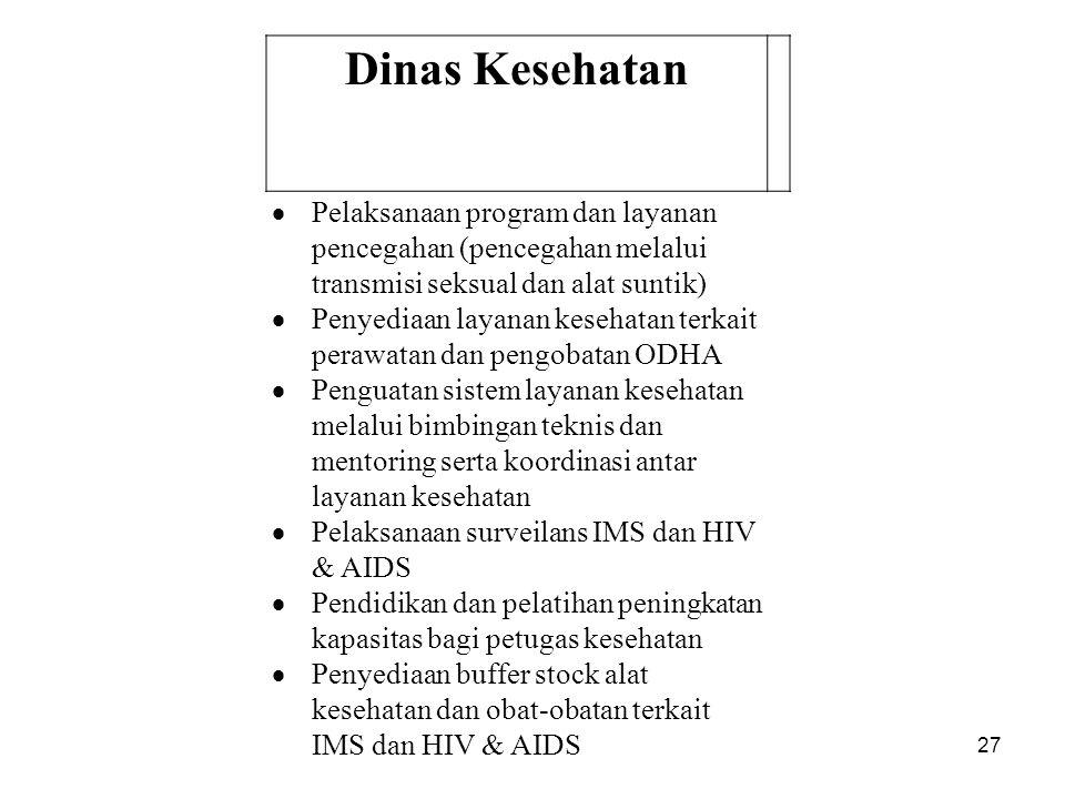 Dinas Kesehatan Pelaksanaan program dan layanan pencegahan (pencegahan melalui transmisi seksual dan alat suntik)