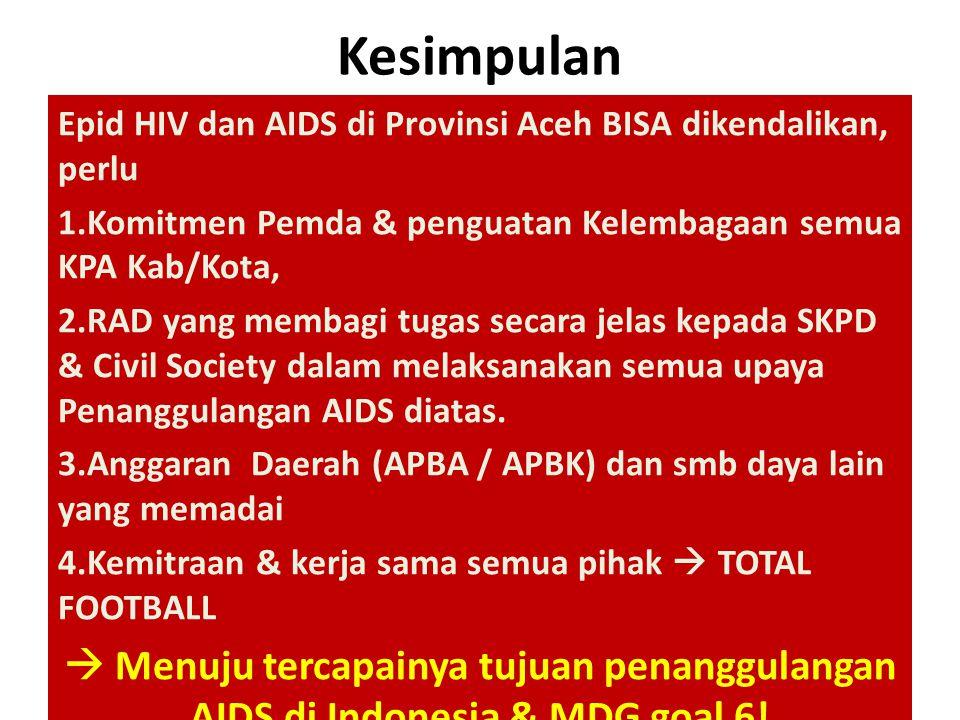 Kesimpulan Epid HIV dan AIDS di Provinsi Aceh BISA dikendalikan, perlu. Komitmen Pemda & penguatan Kelembagaan semua KPA Kab/Kota,