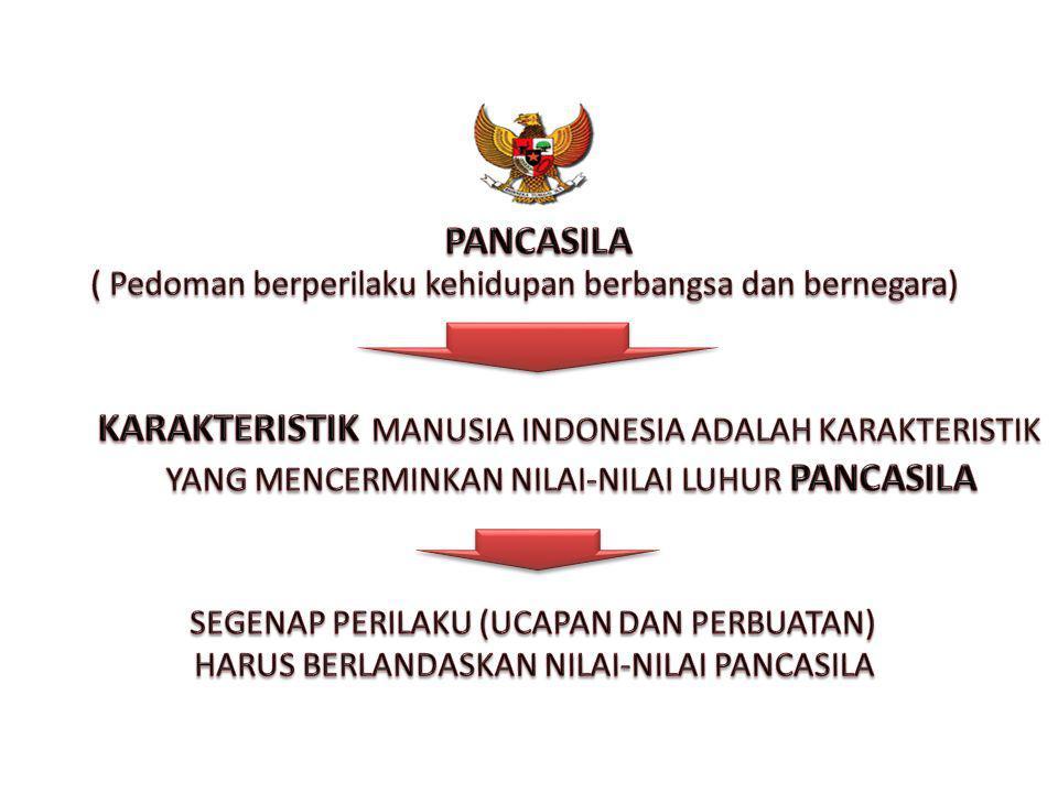 KARAKTERISTIK MANUSIA INDONESIA ADALAH KARAKTERISTIK