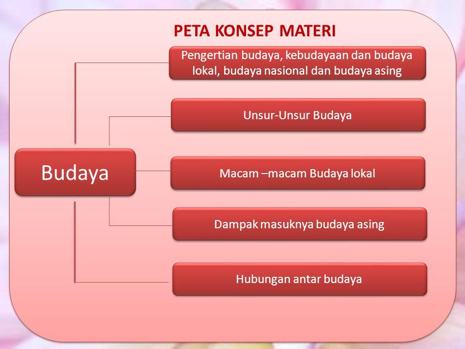 Budaya PETA KONSEP MATERI