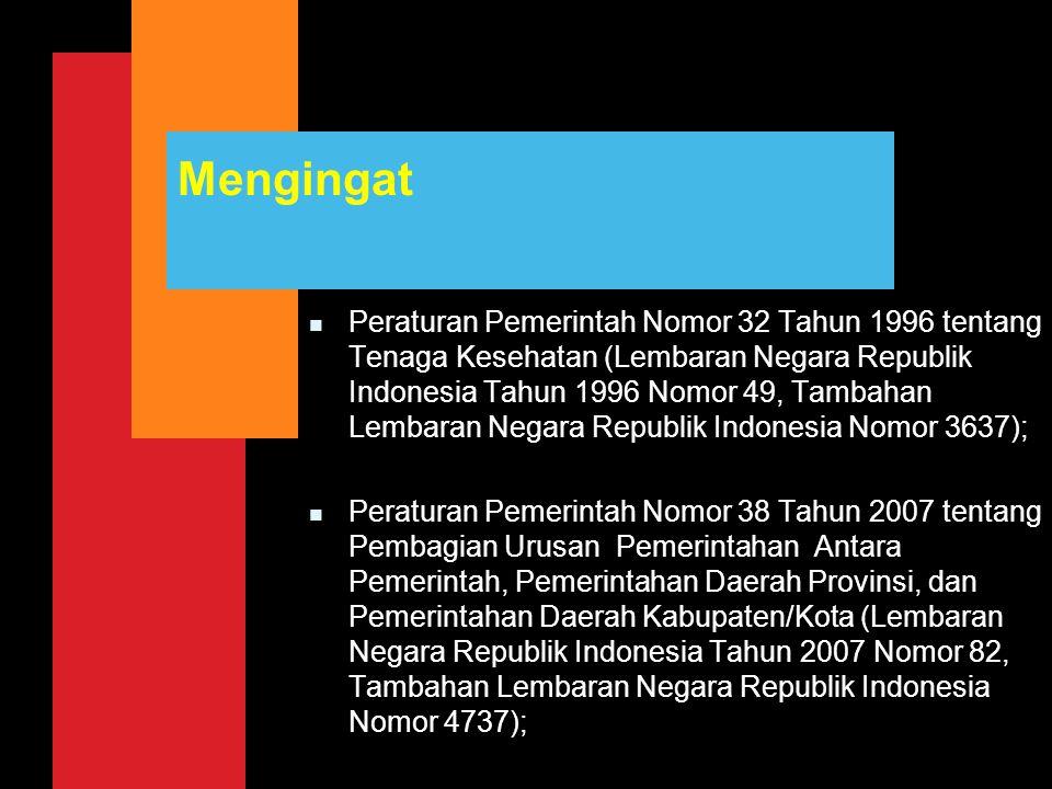 Mengingat