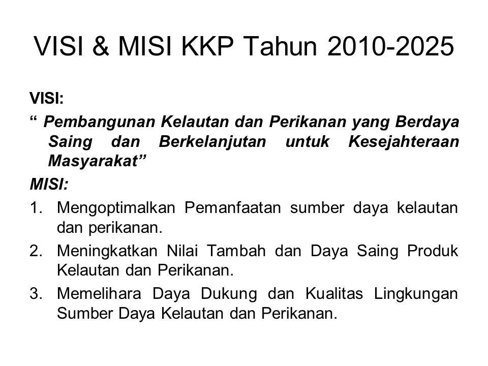 VISI & MISI KKP Tahun 2010-2025 VISI: