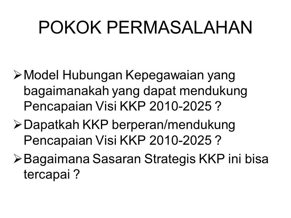POKOK PERMASALAHAN Model Hubungan Kepegawaian yang bagaimanakah yang dapat mendukung Pencapaian Visi KKP 2010-2025