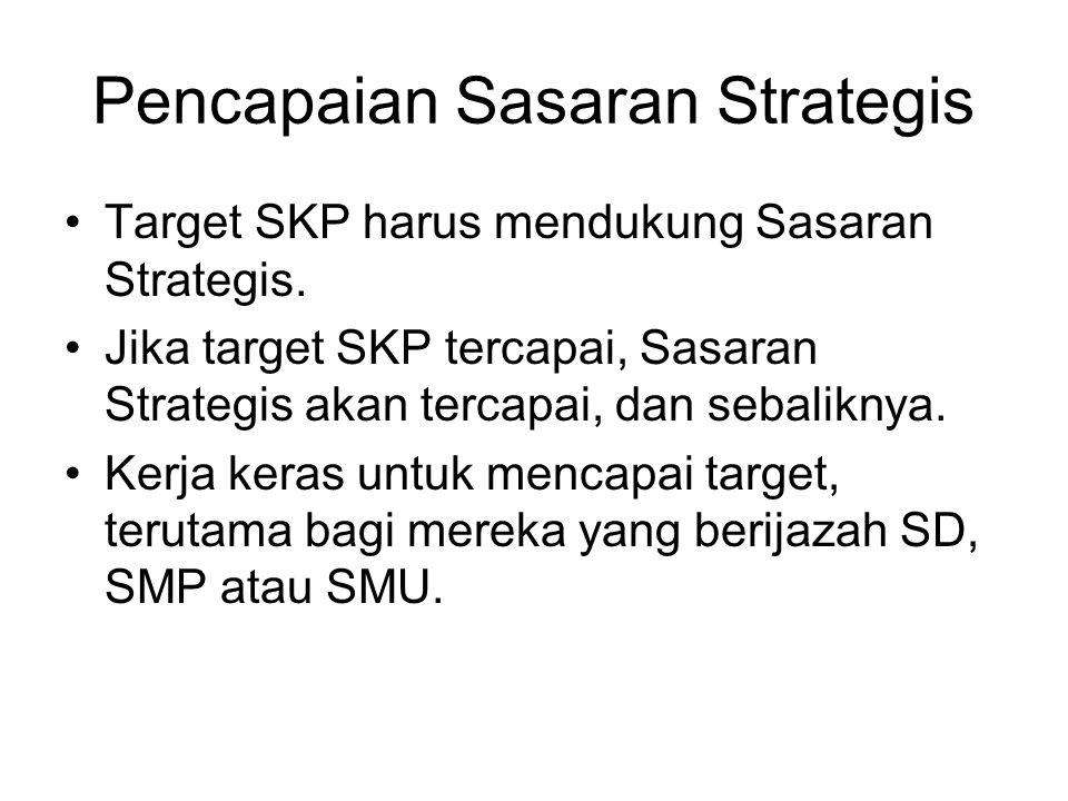 Pencapaian Sasaran Strategis
