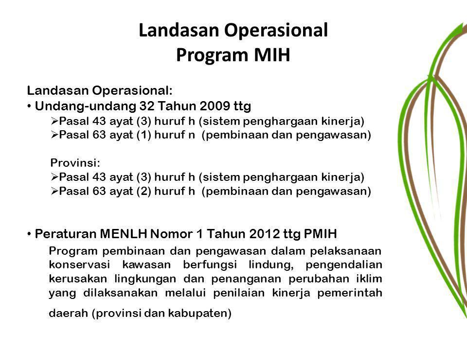 Landasan Operasional Program MIH