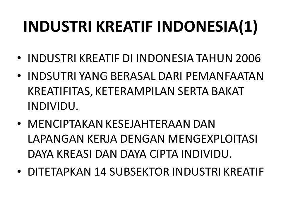 INDUSTRI KREATIF INDONESIA(1)