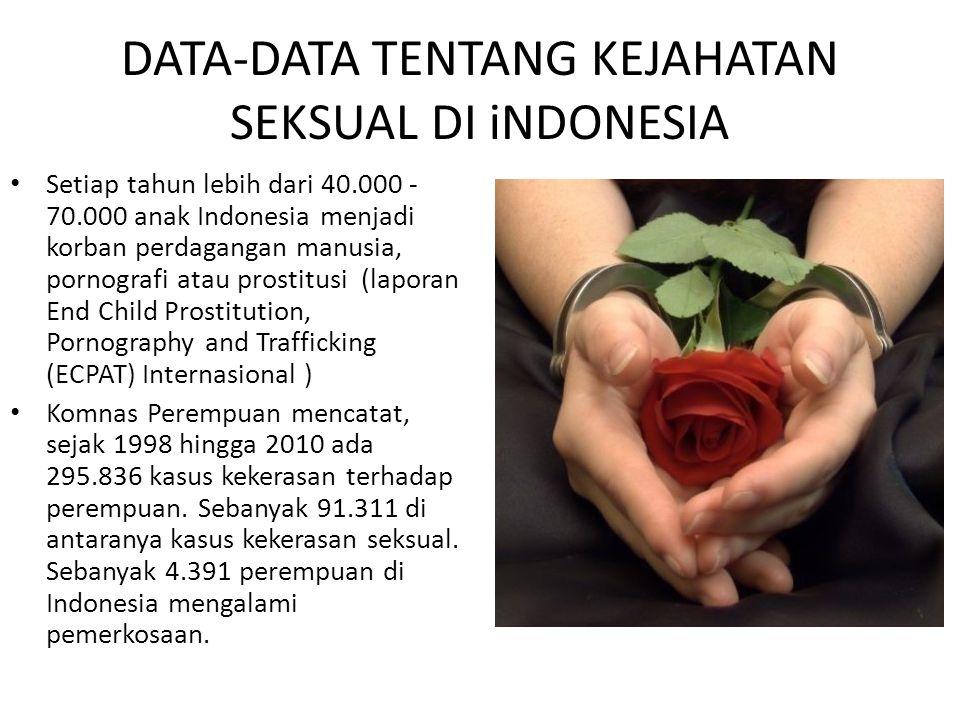 DATA-DATA TENTANG KEJAHATAN SEKSUAL DI iNDONESIA