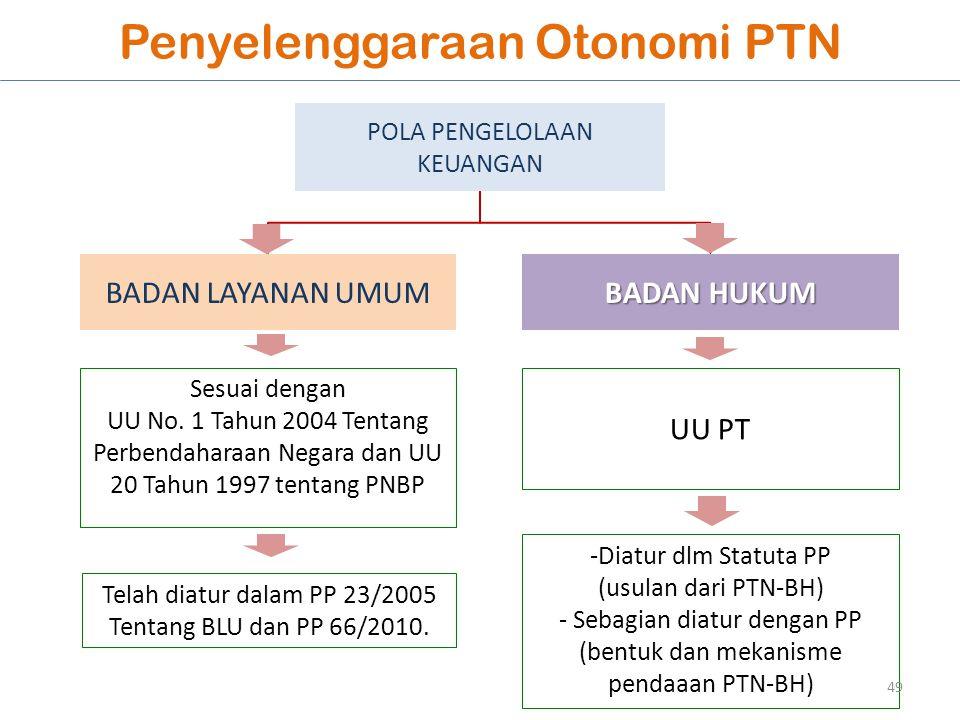 Penyelenggaraan Otonomi PTN