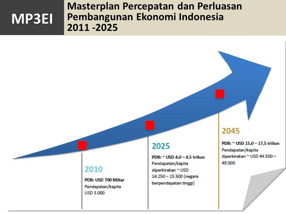 Masterplan Percepatan dan Perluasan Pembangunan Ekonomi Indonesia 2011 -2025