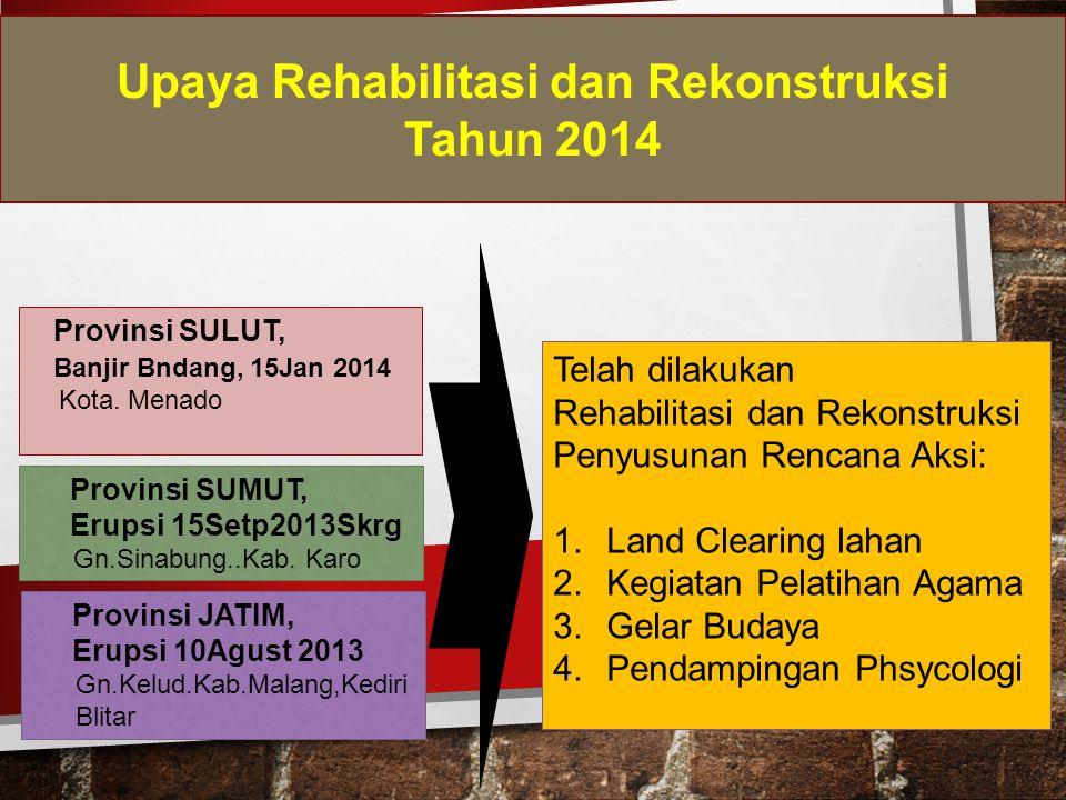 Upaya Rehabilitasi dan Rekonstruksi