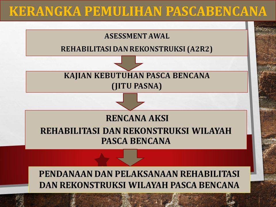 ASEsSMENt AWAL REHABILITASI DAN REKONSTRUKSI (A2R2)