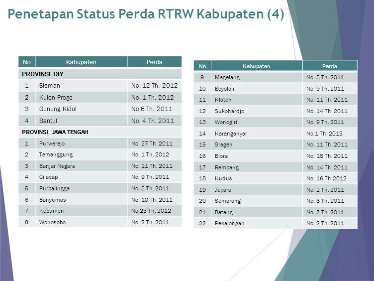 Penetapan Status Perda RTRW Kabupaten (4)
