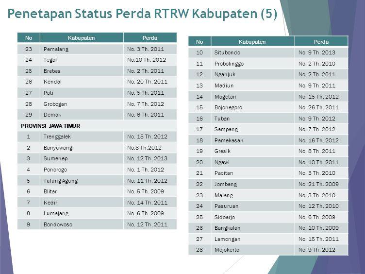 Penetapan Status Perda RTRW Kabupaten (5)