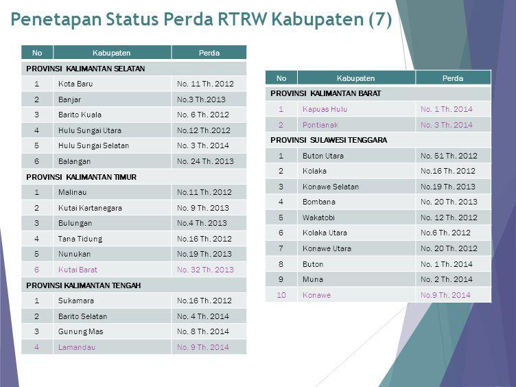 Penetapan Status Perda RTRW Kabupaten (7)