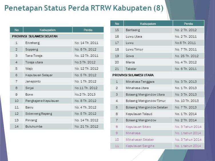 Penetapan Status Perda RTRW Kabupaten (8)