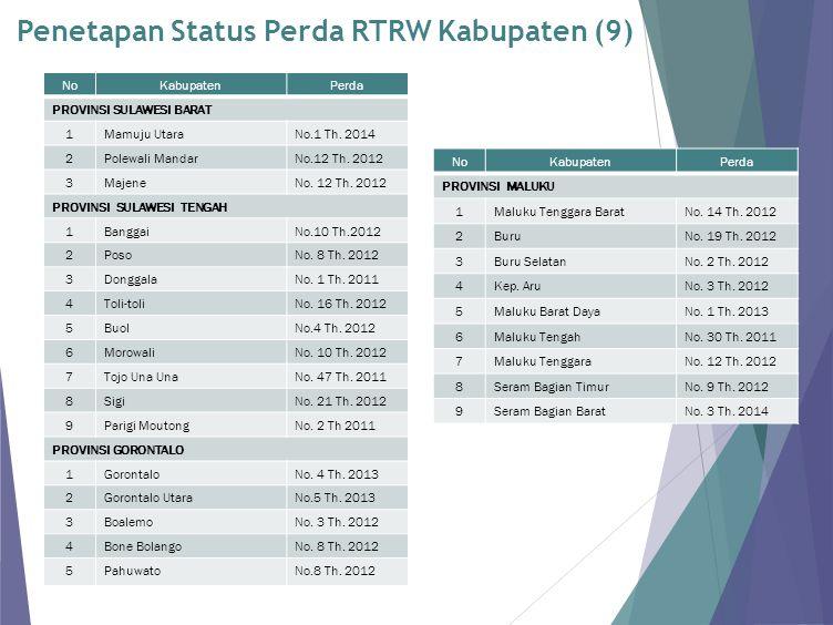 Penetapan Status Perda RTRW Kabupaten (9)