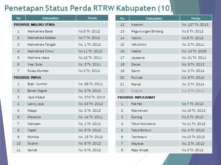 Penetapan Status Perda RTRW Kabupaten (10)