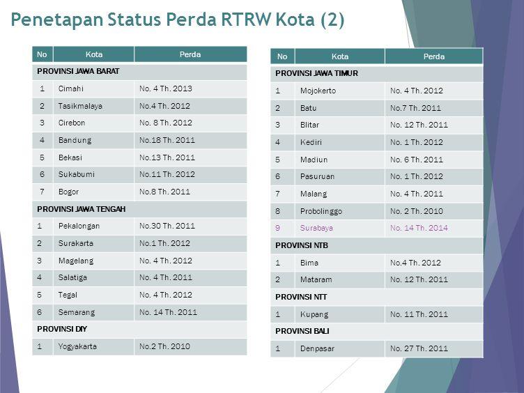 Penetapan Status Perda RTRW Kota (2)