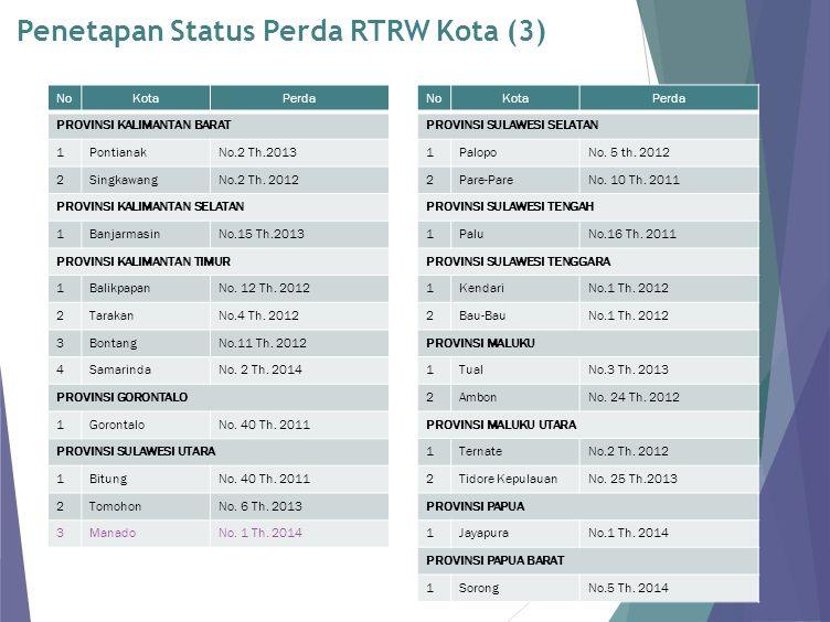 Penetapan Status Perda RTRW Kota (3)