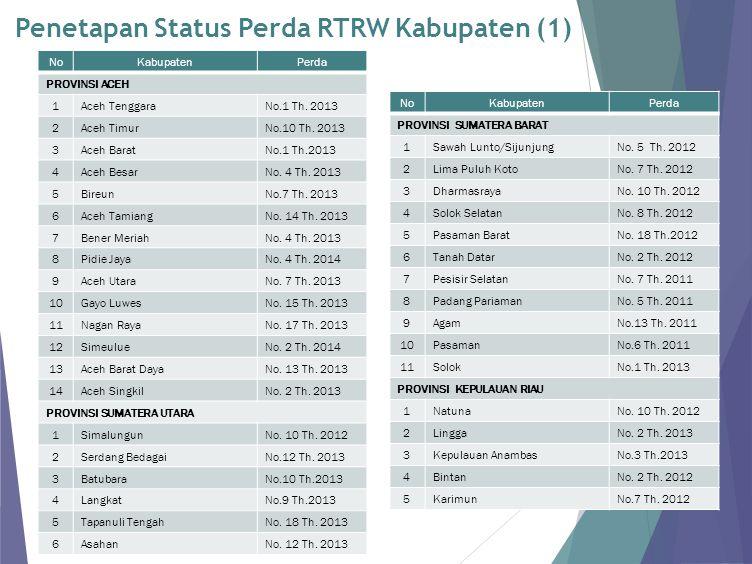 Penetapan Status Perda RTRW Kabupaten (1)