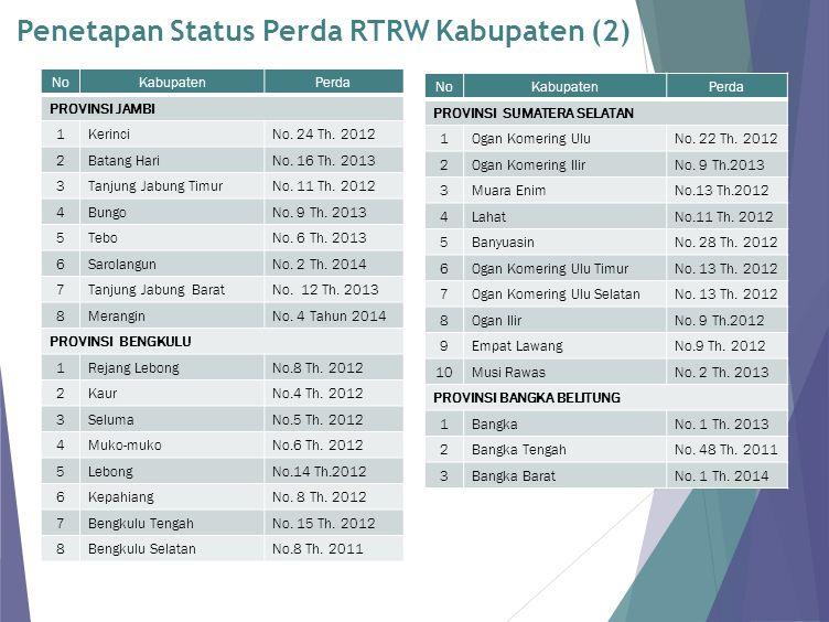 Penetapan Status Perda RTRW Kabupaten (2)