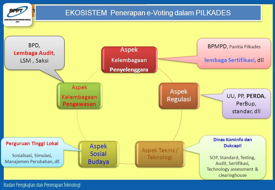 EKOSISTEM Penerapan e-Voting dalam PILKADES