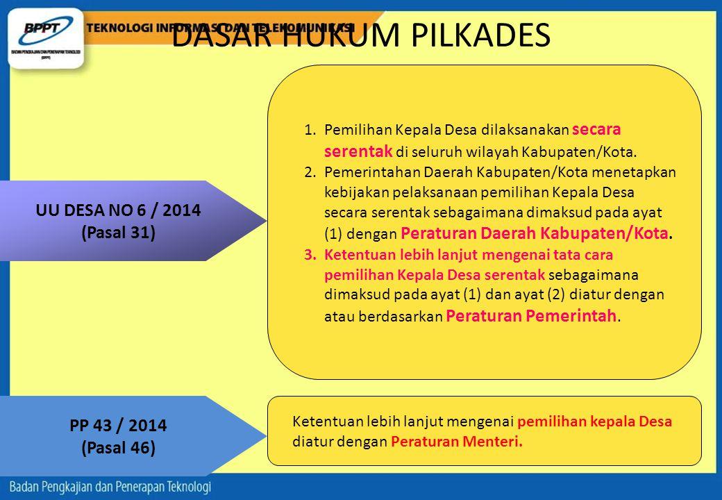 DASAR HUKUM PILKADES UU DESA NO 6 / 2014 (Pasal 31)